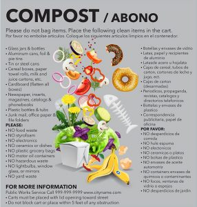 IML-compost